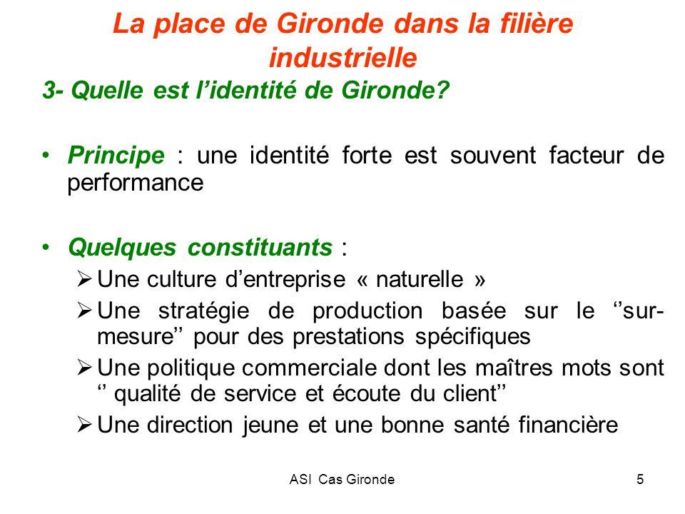 ASI Cas Gironde5 La place de Gironde dans la filière industrielle 3- Quelle est lidentité de Gironde? Principe : une identité forte est souvent facteu