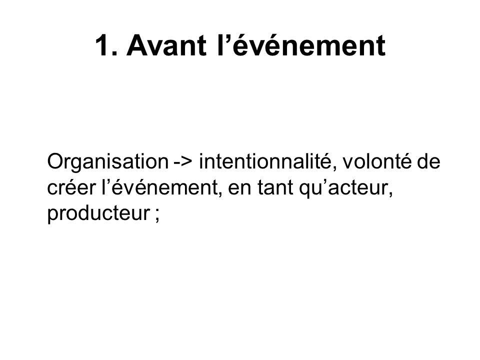 1. Avant lévénement Organisation -> intentionnalité, volonté de créer lévénement, en tant quacteur, producteur ;
