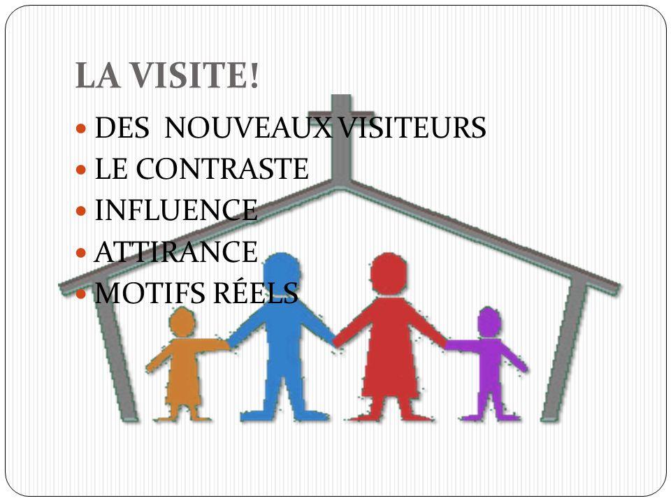 LA VISITE! DES NOUVEAUX VISITEURS LE CONTRASTE INFLUENCE ATTIRANCE MOTIFS RÉELS