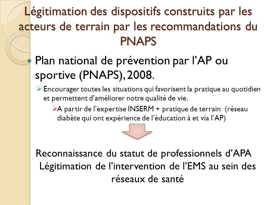 Légitimation des dispositifs construits par les acteurs de terrain par les recommandations du PNAPS Plan national de prévention par lAP ou sportive (P