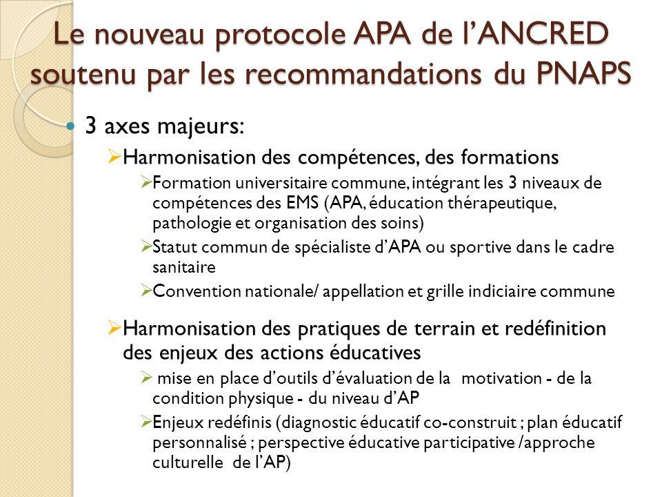 Le nouveau protocole APA de lANCRED soutenu par les recommandations du PNAPS 3 axes majeurs: Harmonisation des compétences, des formations Formation u