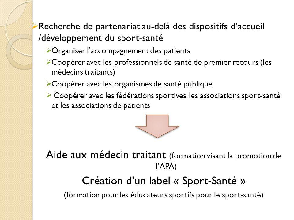 Recherche de partenariat au-delà des dispositifs daccueil /développement du sport-santé Organiser laccompagnement des patients Coopérer avec les profe