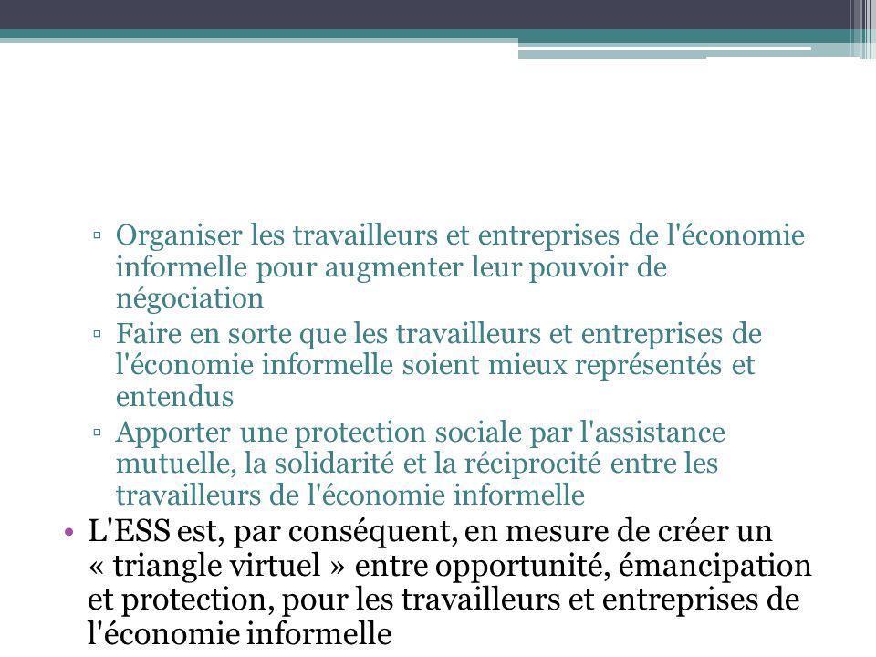 Organiser les travailleurs et entreprises de l'économie informelle pour augmenter leur pouvoir de négociation Faire en sorte que les travailleurs et e