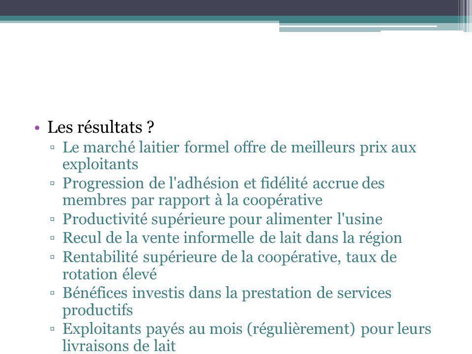 Les résultats ? Le marché laitier formel offre de meilleurs prix aux exploitants Progression de l'adhésion et fidélité accrue des membres par rapport