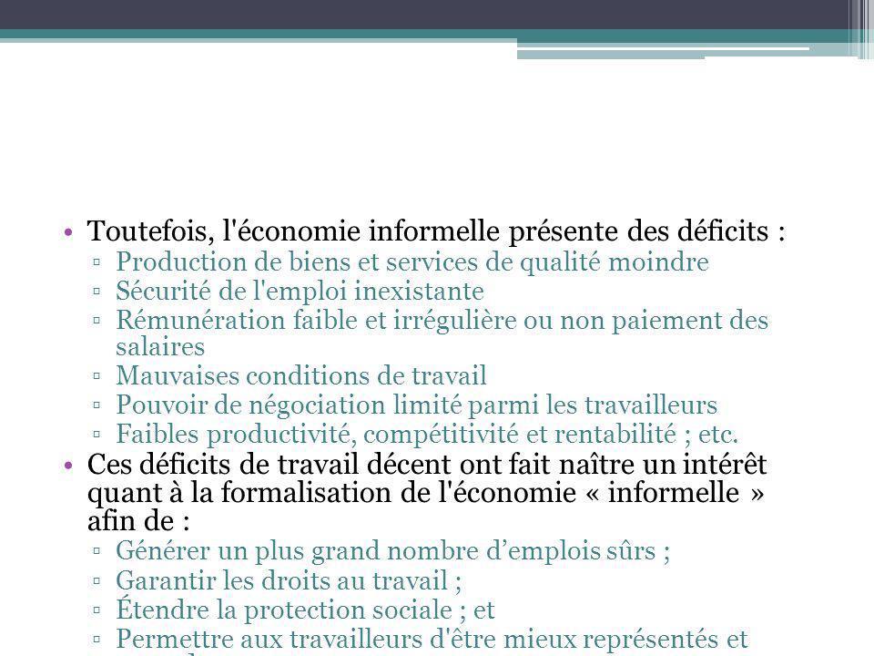 Toutefois, l'économie informelle présente des déficits : Production de biens et services de qualité moindre Sécurité de l'emploi inexistante Rémunérat