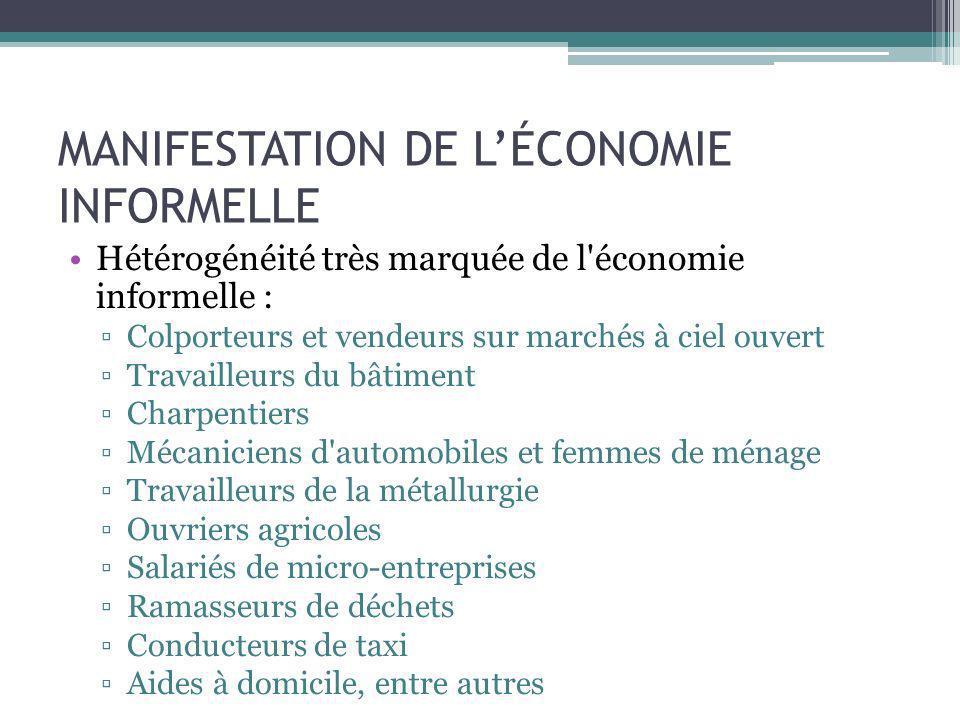 MANIFESTATION DE LÉCONOMIE INFORMELLE Hétérogénéité très marquée de l'économie informelle : Colporteurs et vendeurs sur marchés à ciel ouvert Travaill