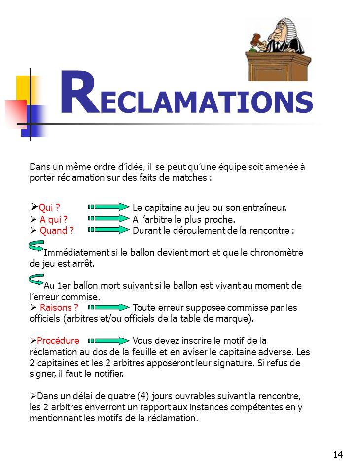 14 R ECLAMATIONS Dans un même ordre didée, il se peut quune équipe soit amenée à porter réclamation sur des faits de matches : Qui ? Le capitaine au j