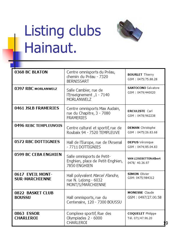 19 Listing clubs Hainaut. 0368 BC BLATON Centre omnisports du Préau, chemin du Préau - 7320 BERNISSART BOURLET Thierry GSM : 0475/75.88.28 0397 RBC MO
