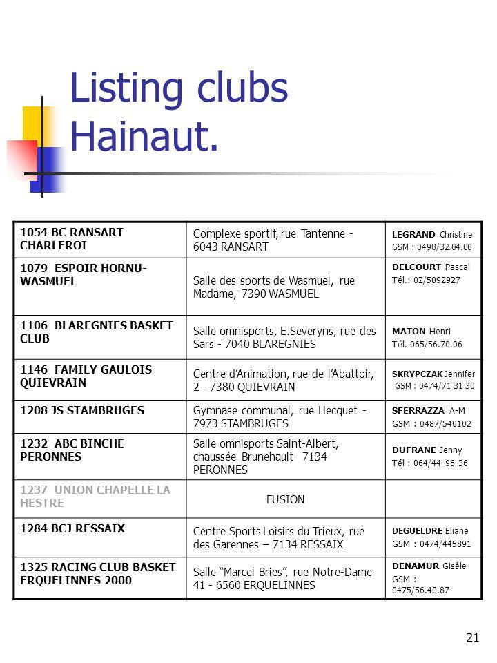 21 Listing clubs Hainaut. 1054 BC RANSART CHARLEROI Complexe sportif, rue Tantenne - 6043 RANSART LEGRAND Christine GSM : 0498/32.04.00 1079 ESPOIR HO
