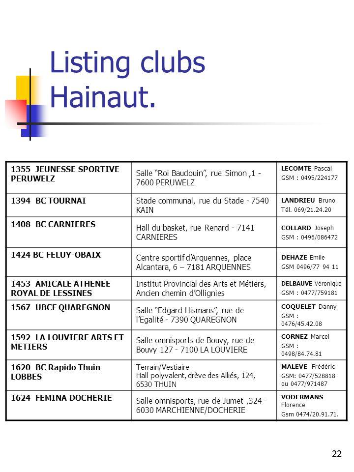 22 Listing clubs Hainaut. 1355 JEUNESSE SPORTIVE PERUWELZ Salle Roi Baudouin, rue Simon,1 - 7600 PERUWELZ LECOMTE Pascal GSM : 0495/224177 1394 BC TOU
