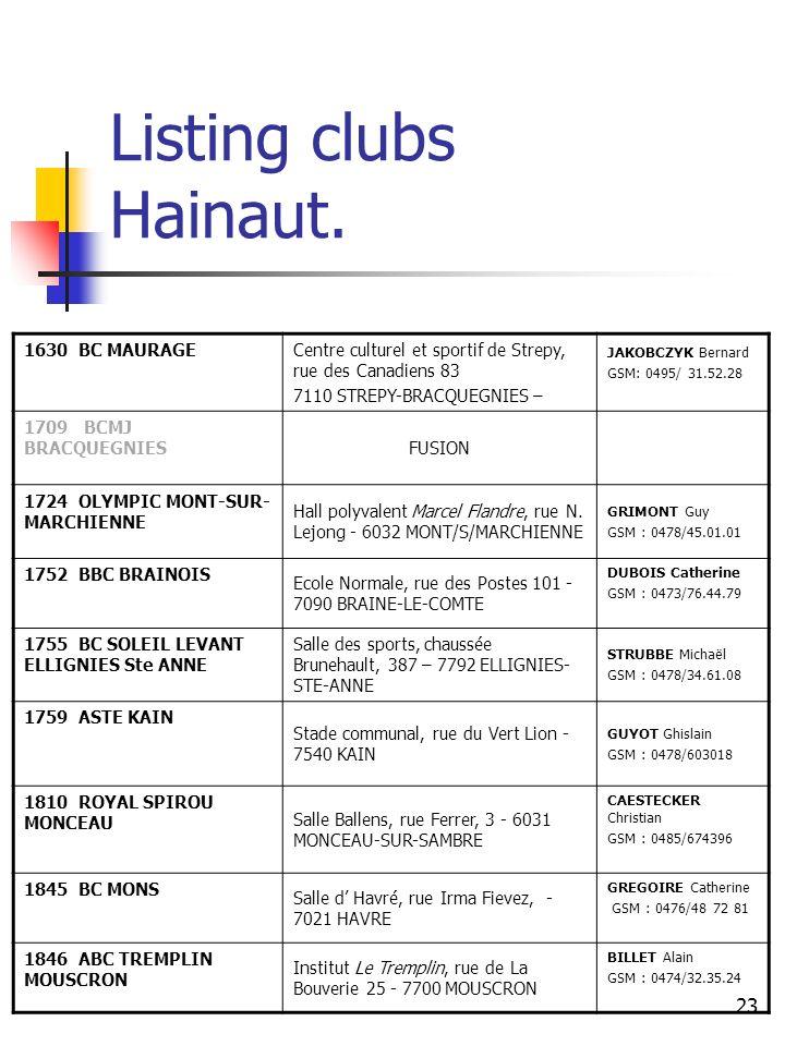 23 Listing clubs Hainaut. 1630 BC MAURAGE Centre culturel et sportif de Strepy, rue des Canadiens 83 7110 STREPY-BRACQUEGNIES – JAKOBCZYK Bernard GSM: