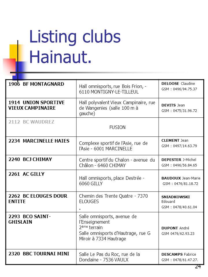 24 Listing clubs Hainaut. 1906 BF MONTAGNARD Hall omnisports, rue Bois Frion, - 6110 MONTIGNY-LE-TILLEUL DELOOSE Claudine GSM : 0496/94.75.37 1914 UNI