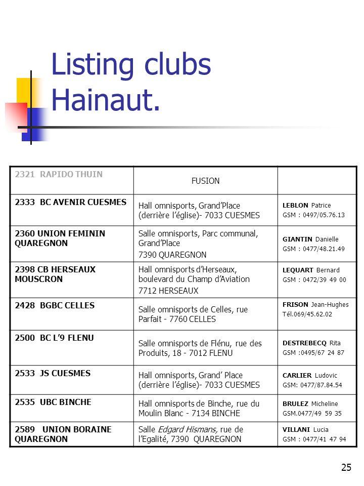 25 Listing clubs Hainaut. 2321 RAPIDO THUIN FUSION 2333 BC AVENIR CUESMES Hall omnisports, GrandPlace (derrière léglise)- 7033 CUESMES LEBLON Patrice