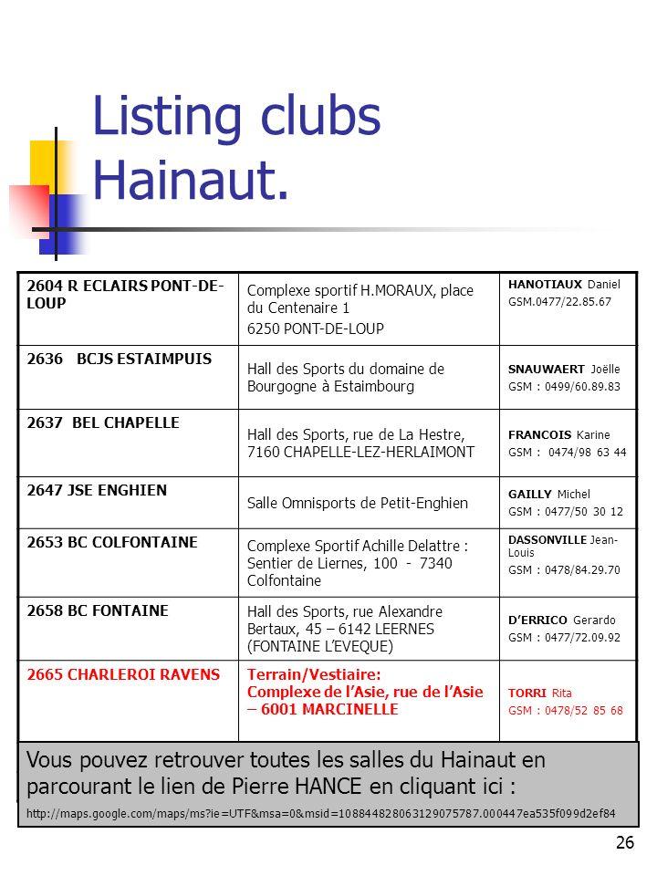 26 Listing clubs Hainaut. 2604 R ECLAIRS PONT-DE- LOUP Complexe sportif H.MORAUX, place du Centenaire 1 6250 PONT-DE-LOUP HANOTIAUX Daniel GSM.0477/22