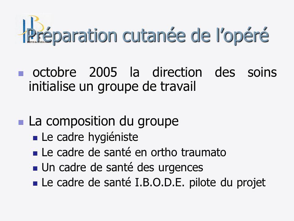Préparation cutanée de lopéré octobre 2005 la direction des soins initialise un groupe de travail octobre 2005 la direction des soins initialise un gr