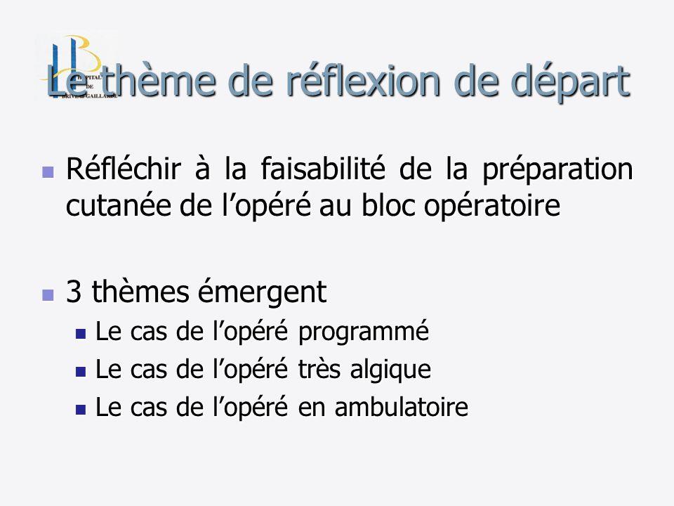 Le thème de réflexion de départ Réfléchir à la faisabilité de la préparation cutanée de lopéré au bloc opératoire Réfléchir à la faisabilité de la pré