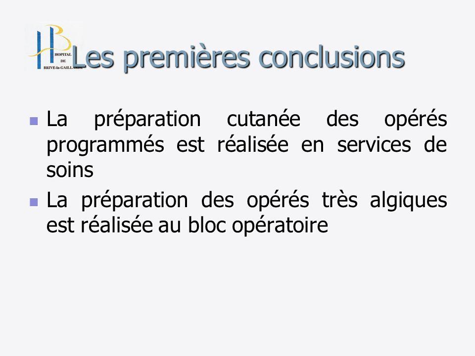 Les premières conclusions La préparation cutanée des opérés programmés est réalisée en services de soins La préparation cutanée des opérés programmés