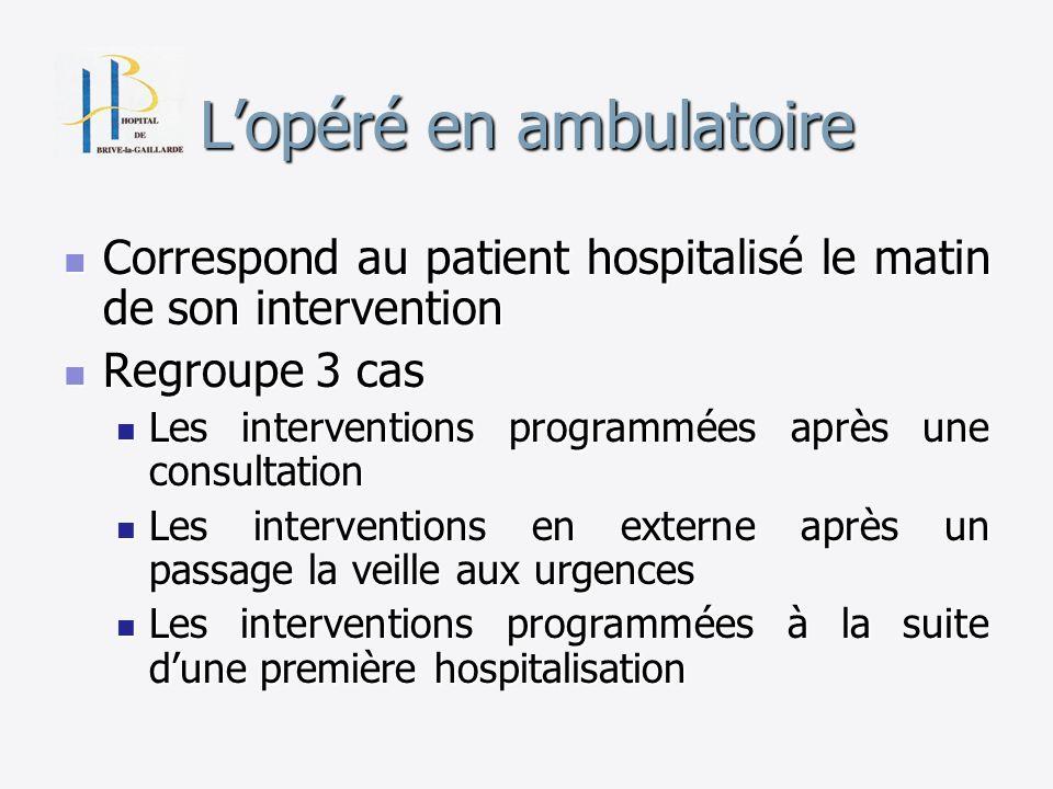 Lopéré en ambulatoire Les interrogations du groupe Les interrogations du groupe Quelle prise en charge du patient à son arrivée dans le service de soins.