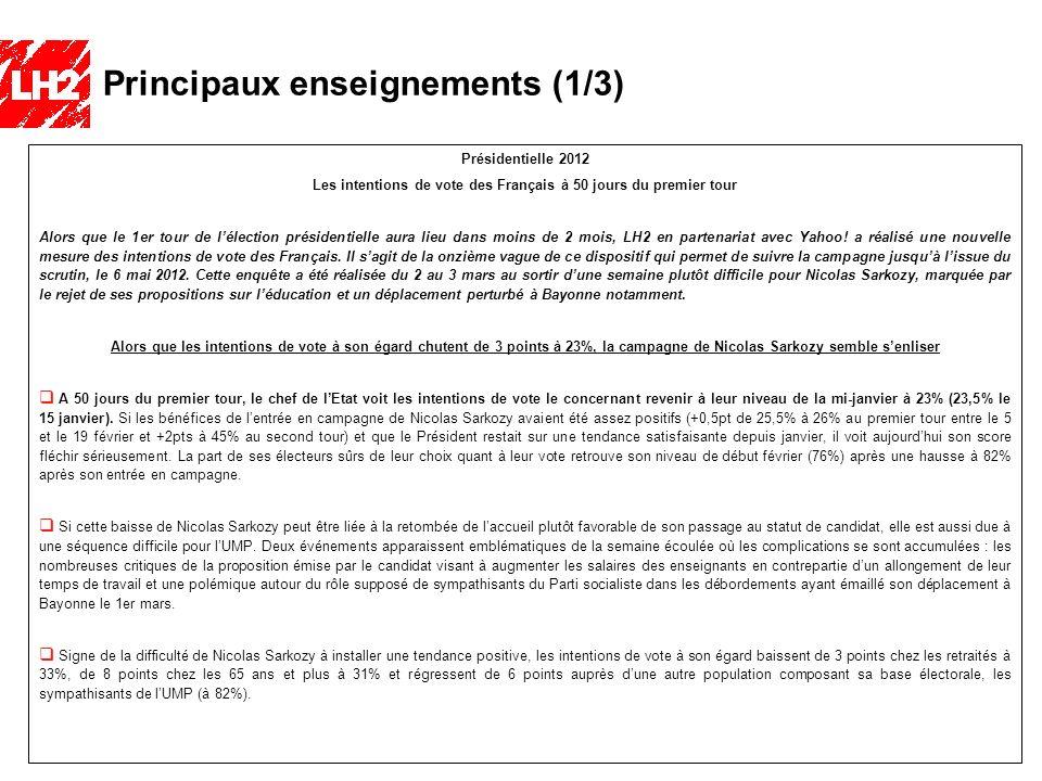 Intentions de vote à lélection présidentielle 2012 - Mars 2012 3 Présidentielle 2012 Les intentions de vote des Français à 50 jours du premier tour Alors que le 1er tour de lélection présidentielle aura lieu dans moins de 2 mois, LH2 en partenariat avec Yahoo.