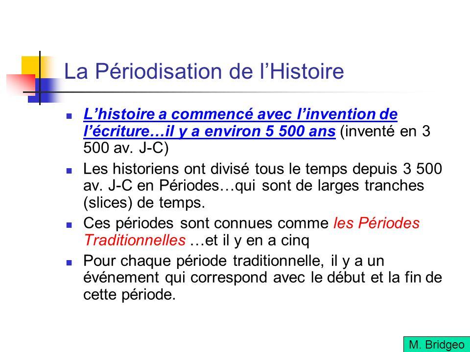 La Périodisation de lHistoire Lhistoire a commencé avec linvention de lécriture…il y a environ 5 500 ans (inventé en 3 500 av.