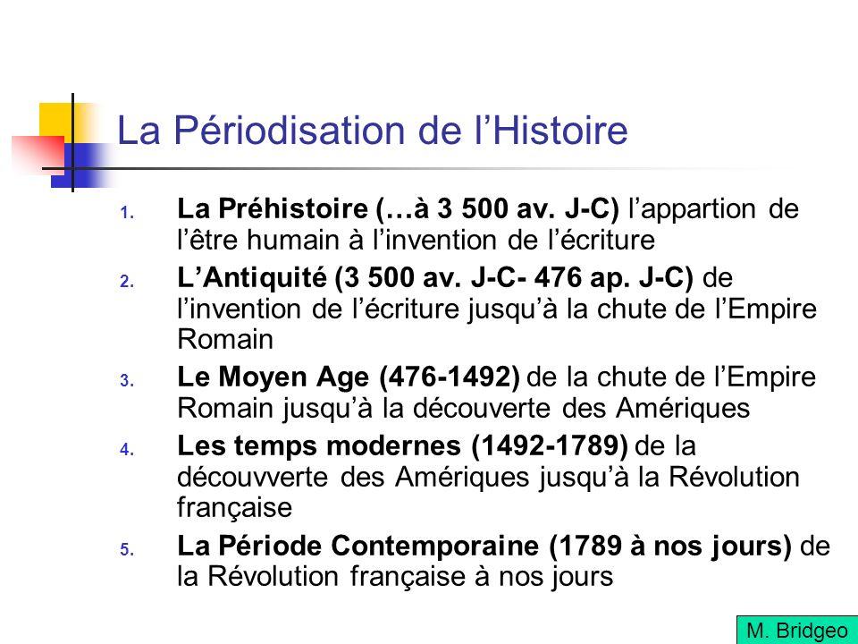 La Périodisation de lHistoire La Préhistoire (…à 3 500 av.