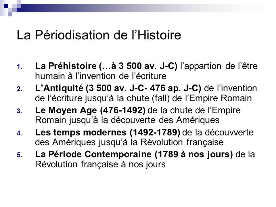 La Périodisation de lHistoire 1. La Préhistoire (…à 3 500 av.