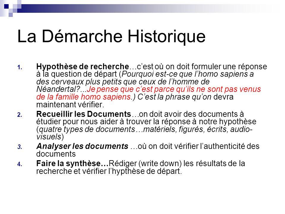 La Démarche Historique 1.