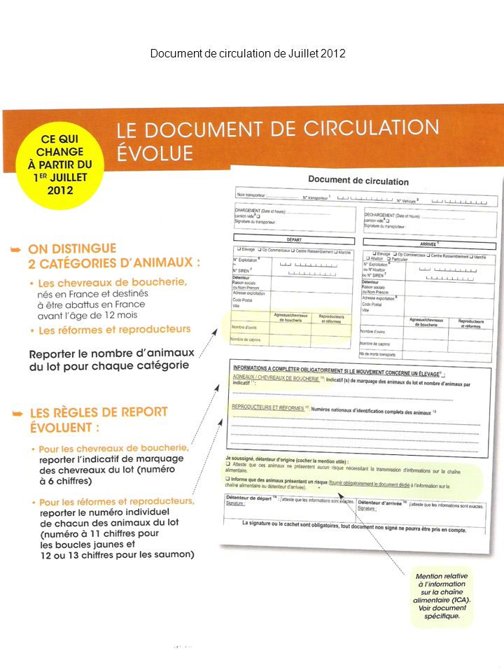 Document de circulation de Juillet 2012