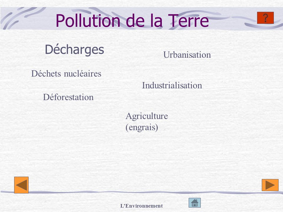 LEnvironnement Pollution de la Terre Décharges Déchets nucléaires Déforestation Urbanisation Industrialisation Agriculture (engrais)