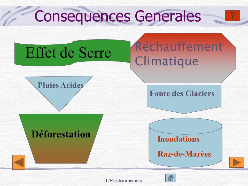 LEnvironnement Consequences Generales Effet de Serre Réchauffement Climatique Pluies Acides Fonte des Glaciers Inondations Raz-de-Marées Déforestation