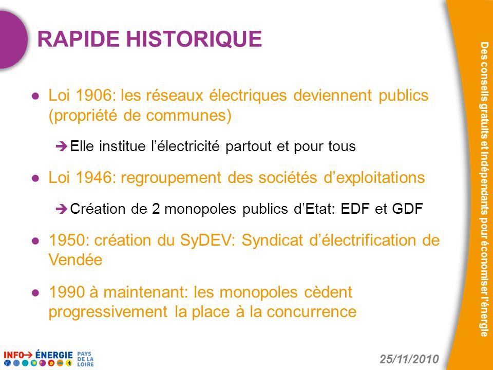 25/11/2010 Des conseils gratuits et indépendants pour économiser l'énergie RAPIDE HISTORIQUE Loi 1906: les réseaux électriques deviennent publics (pro