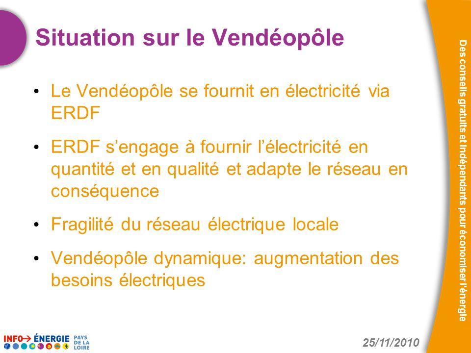 25/11/2010 Des conseils gratuits et indépendants pour économiser l'énergie Situation sur le Vendéopôle Le Vendéopôle se fournit en électricité via ERD
