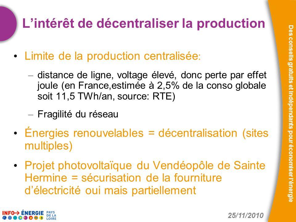 25/11/2010 Des conseils gratuits et indépendants pour économiser l'énergie Lintérêt de décentraliser la production Limite de la production centralisée