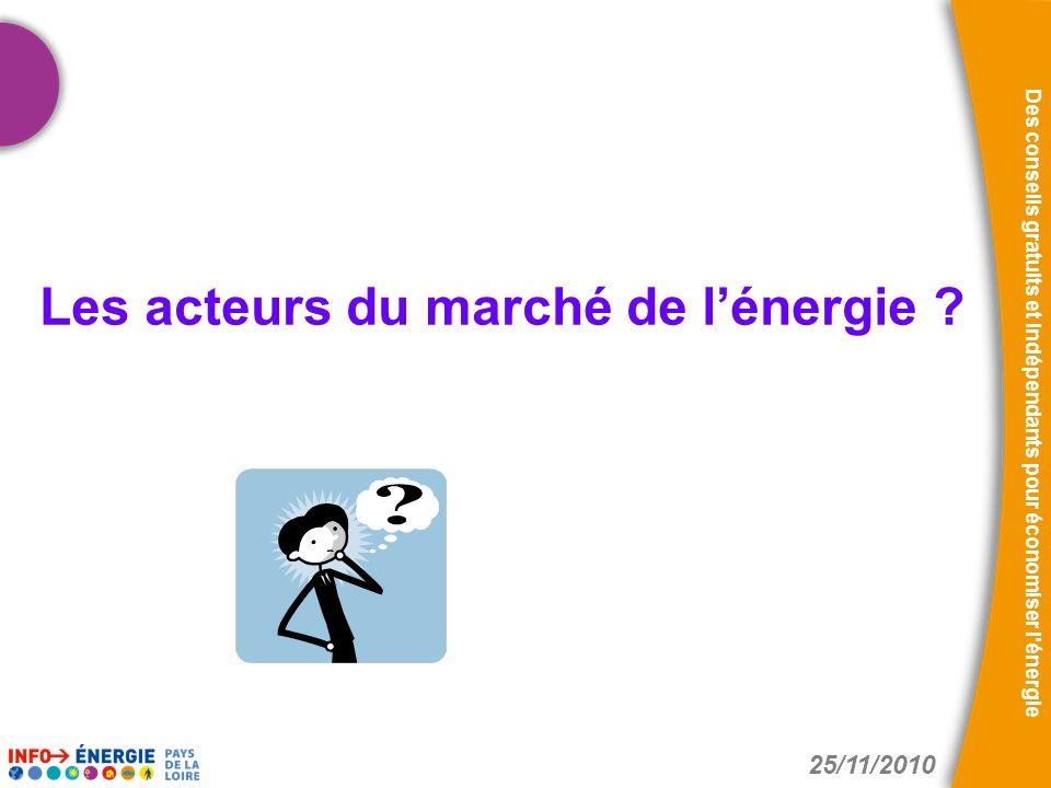 25/11/2010 Des conseils gratuits et indépendants pour économiser l énergie Transport Commercialisation Distribution Production Monopole Etat + CT Concurrence … … Le système électrique français depuis l ouverture du marché.
