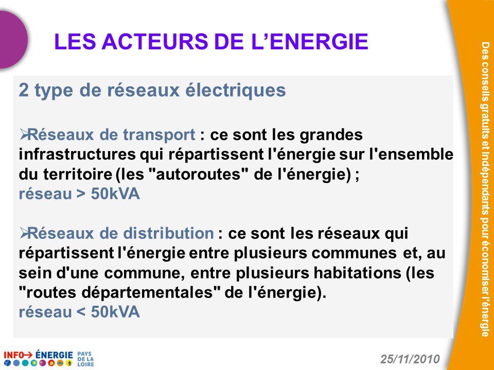 25/11/2010 Des conseils gratuits et indépendants pour économiser l'énergie 2 type de réseaux électriques Réseaux de transport : ce sont les grandes in