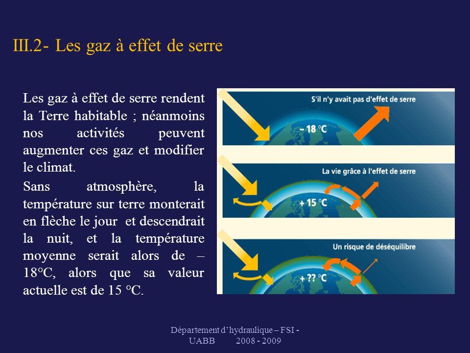 Département dhydraulique – FSI - UABB 2008 - 2009 III.2- Les gaz à effet de serre Les gaz à effet de serre rendent la Terre habitable ; néanmoins nos