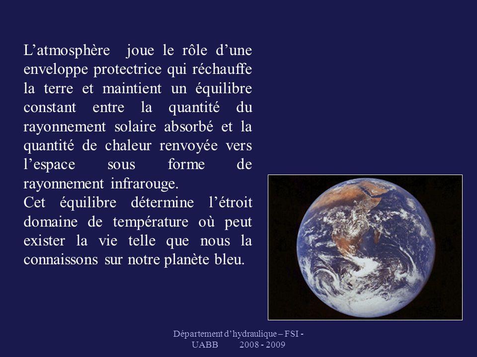 Département dhydraulique – FSI - UABB 2008 - 2009 Latmosphère joue le rôle dune enveloppe protectrice qui réchauffe la terre et maintient un équilibre