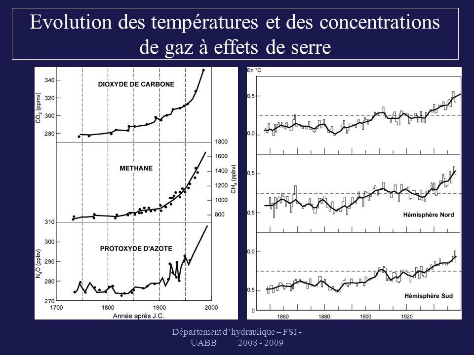 Département dhydraulique – FSI - UABB 2008 - 2009 Evolution des températures et des concentrations de gaz à effets de serre