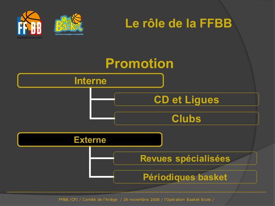 Le rôle de la FFBB Promotion Interne CD et Ligues Clubs Externe Revues spécialisées Périodiques basket _______________________________________________