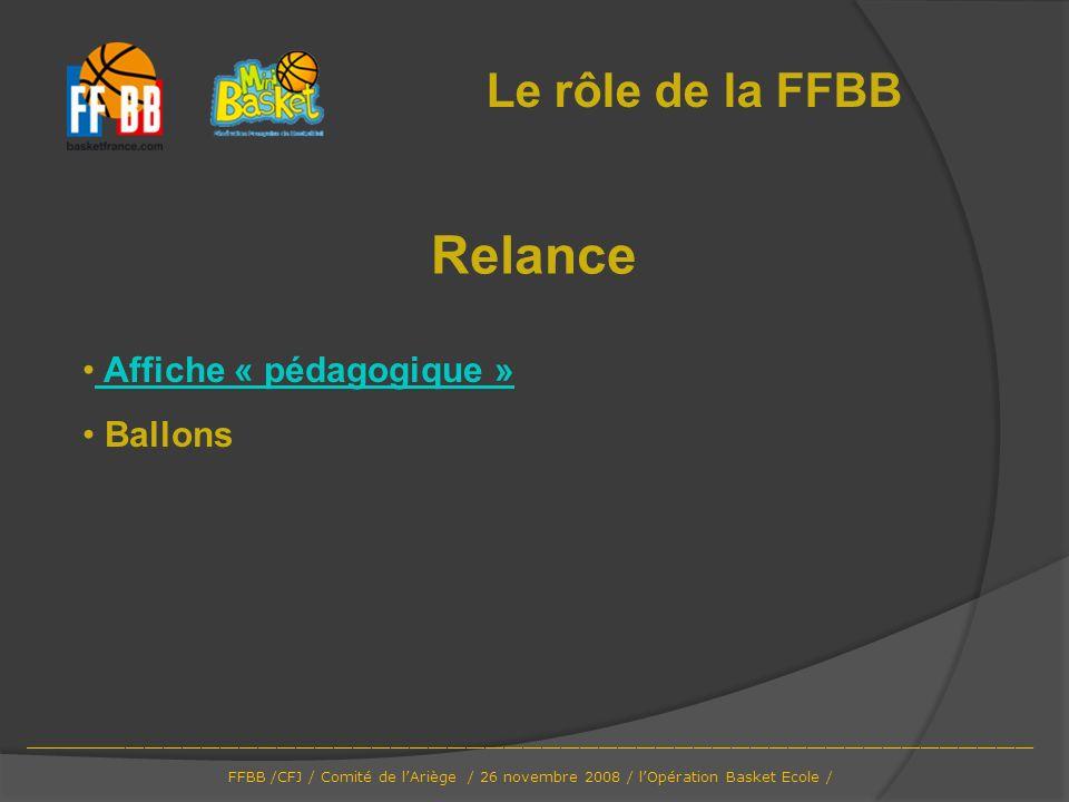 Le rôle de la FFBB Relance Affiche « pédagogique » Ballons ___________________________________________________________________________________________