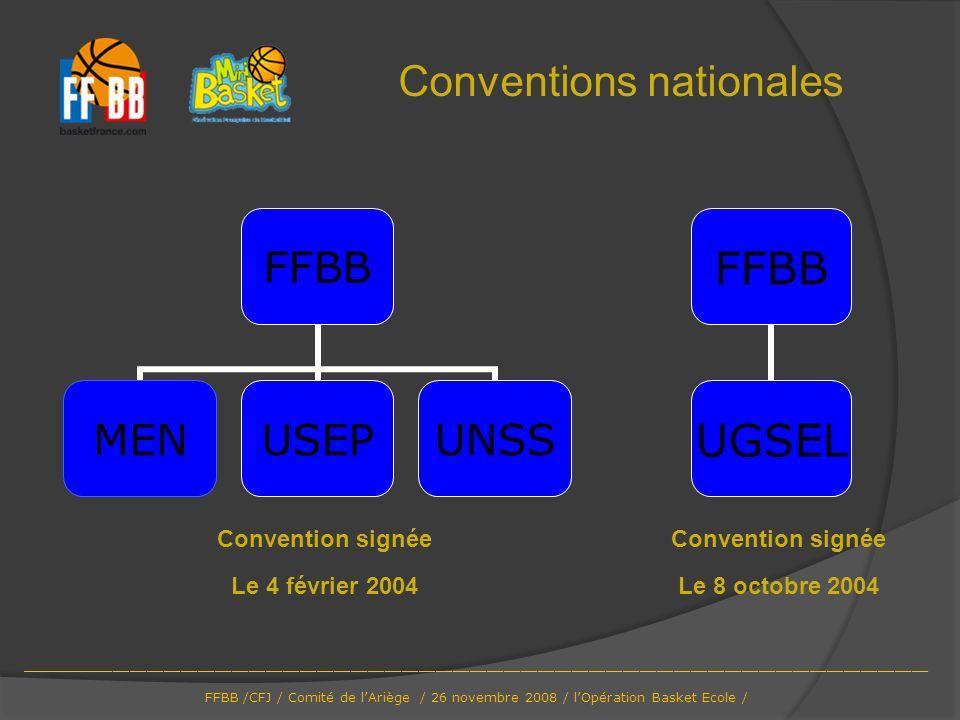 Conventions nationales Convention signée Le 4 février 2004 FFBB MENUSEPUNSS FFBB UGSEL Convention signée Le 8 octobre 2004 ___________________________