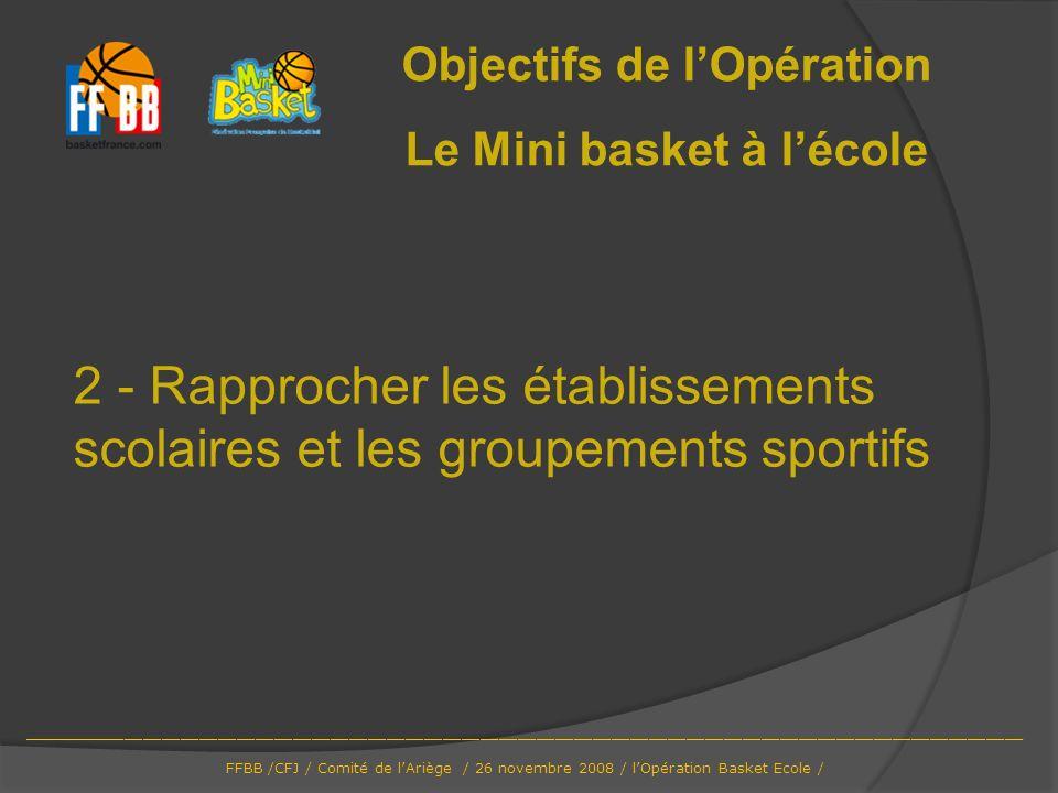 Objectifs de lOpération Le Mini basket à lécole 2 - Rapprocher les établissements scolaires et les groupements sportifs ______________________________
