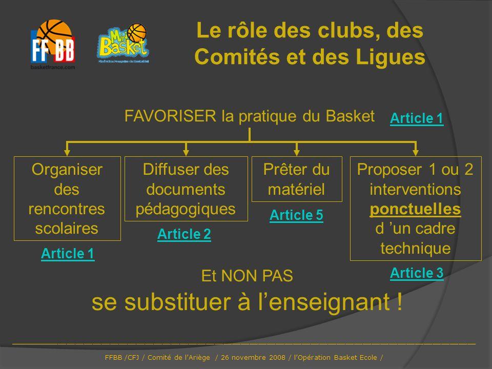 FAVORISER la pratique du Basket Et NON PAS se substituer à lenseignant ! Organiser des rencontres scolaires Diffuser des documents pédagogiques Prêter