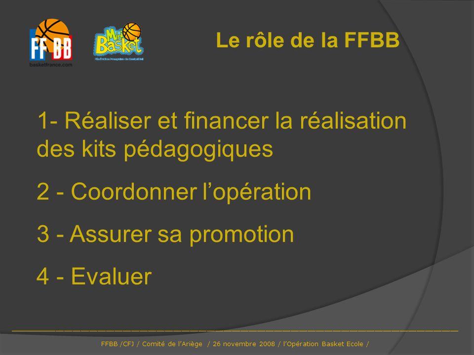 Le rôle de la FFBB 1- Réaliser et financer la réalisation des kits pédagogiques 2 - Coordonner lopération 3 - Assurer sa promotion 4 - Evaluer _______