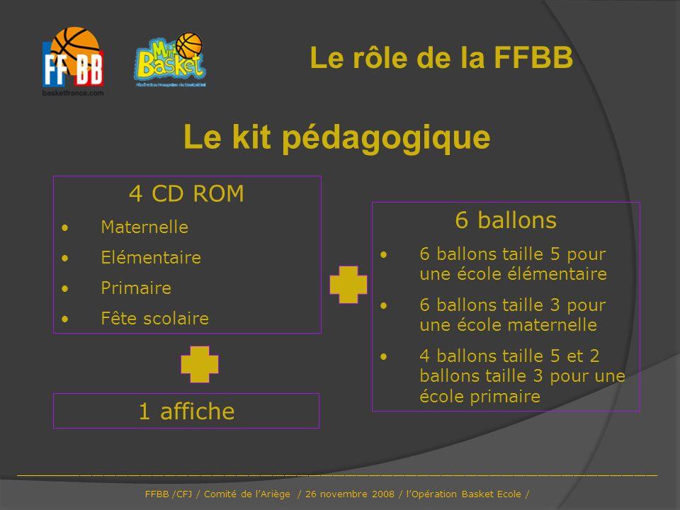 Le kit pédagogique Le rôle de la FFBB 1 affiche 6 ballons 6 ballons taille 5 pour une école élémentaire 6 ballons taille 3 pour une école maternelle 4