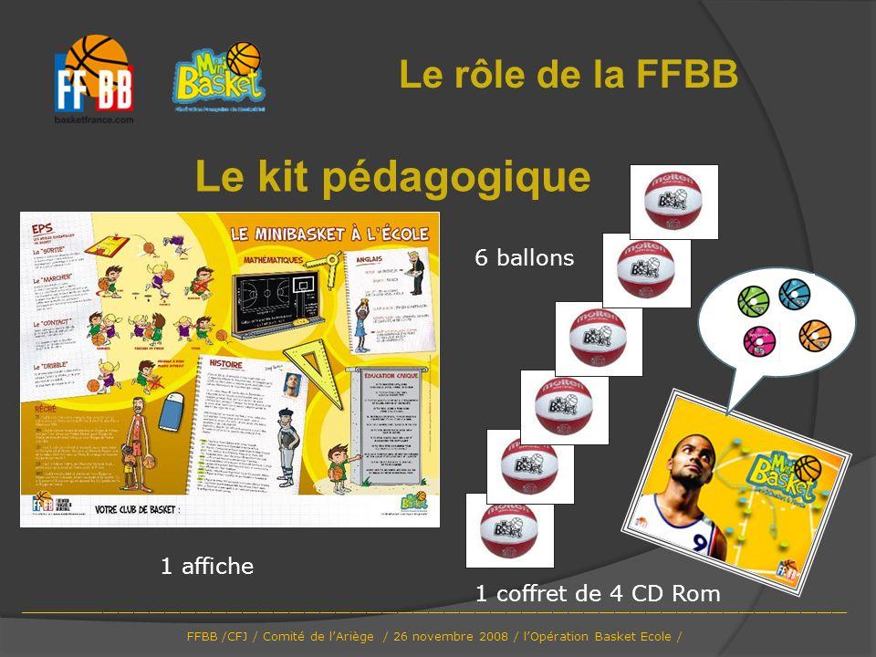 Le kit pédagogique Le rôle de la FFBB 1 affiche 6 ballons 1 coffret de 4 CD Rom ______________________________________________________________________
