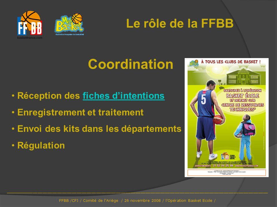 Le rôle de la FFBB Coordination Réception des fiches dintentionsfiches dintentions Enregistrement et traitement Envoi des kits dans les départements R