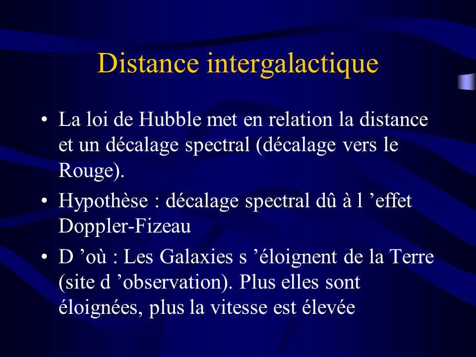 Distance intergalactique La loi de Hubble met en relation la distance et un décalage spectral (décalage vers le Rouge). Hypothèse : décalage spectral