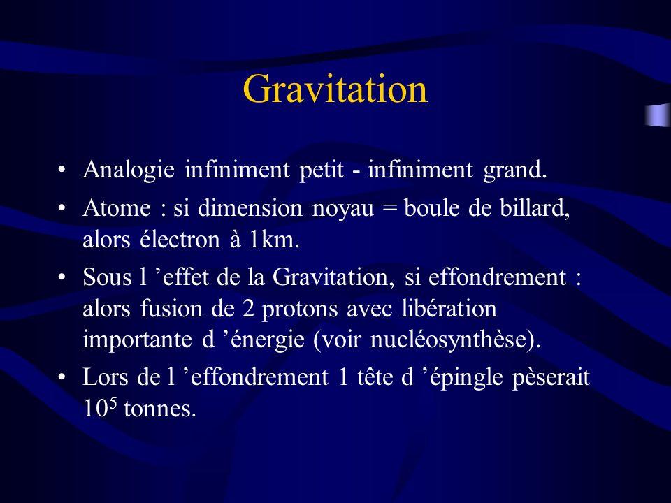 Gravitation Analogie infiniment petit - infiniment grand. Atome : si dimension noyau = boule de billard, alors électron à 1km. Sous l effet de la Grav