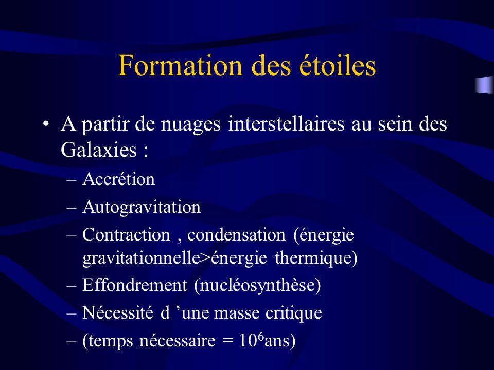 Formation des étoiles A partir de nuages interstellaires au sein des Galaxies : –Accrétion –Autogravitation –Contraction, condensation (énergie gravit